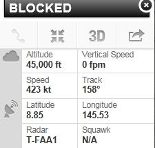 Blocked2